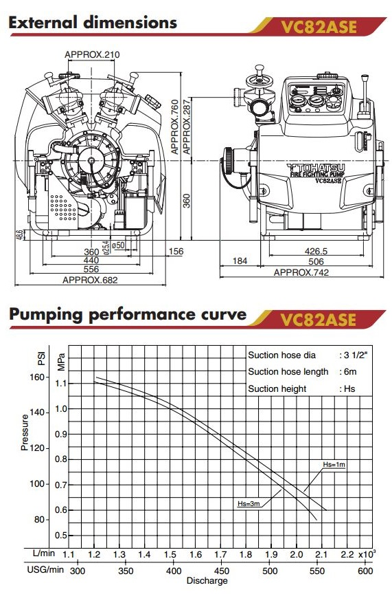 pump tohatsu vc82ase engine driven pumps pumps hidraulicart rh hidraulicart com Emergency Manual Water Pump Manual Bilge Pump